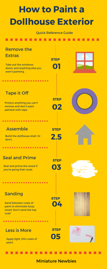 Step-by-step infographic that explains how to paint a dollhouse exterior