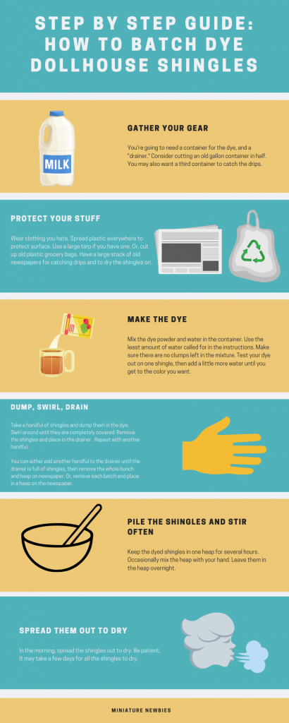 An infographic outlining how to batch dye dollhouse shingles