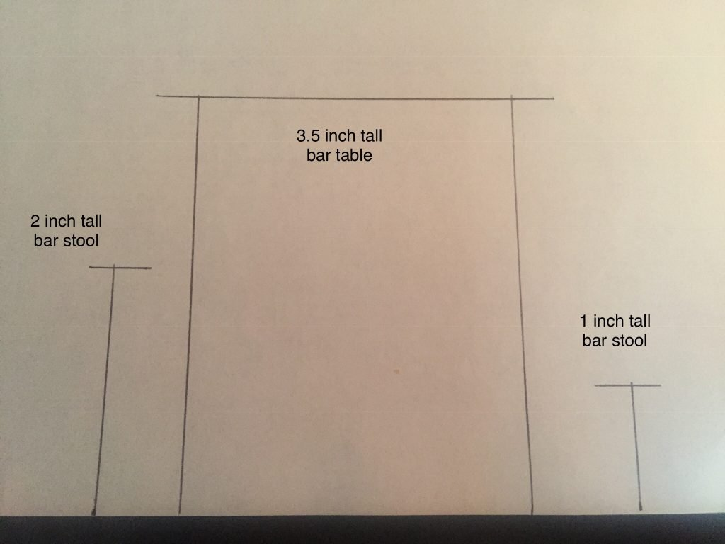 A drawing of a bar table and two bar stools that demonstrate dollhouse scale and why it matters. One stool is too short, the other one is the right height.