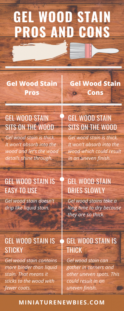 An infographic describing gel wood stain pros and cons
