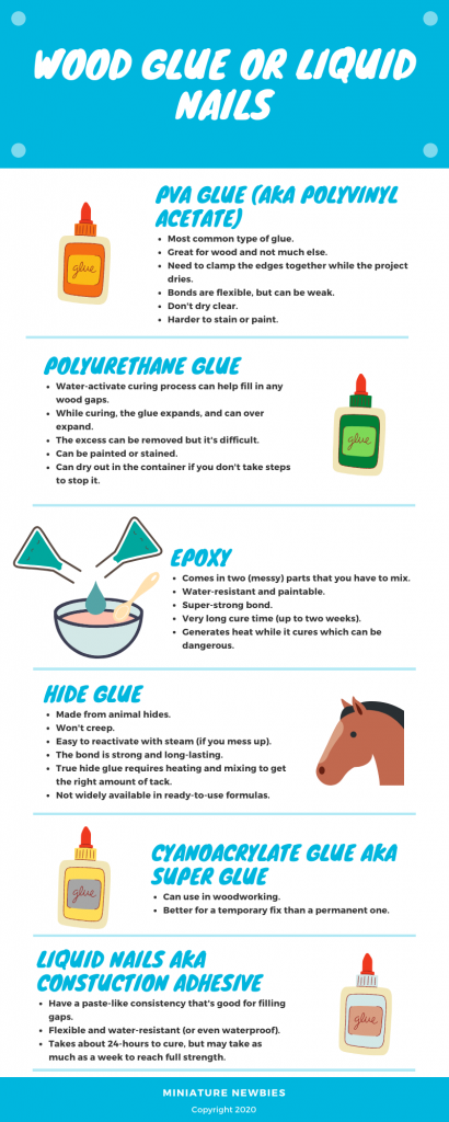 An infographic outlining the differences between wood glue and liquid nails