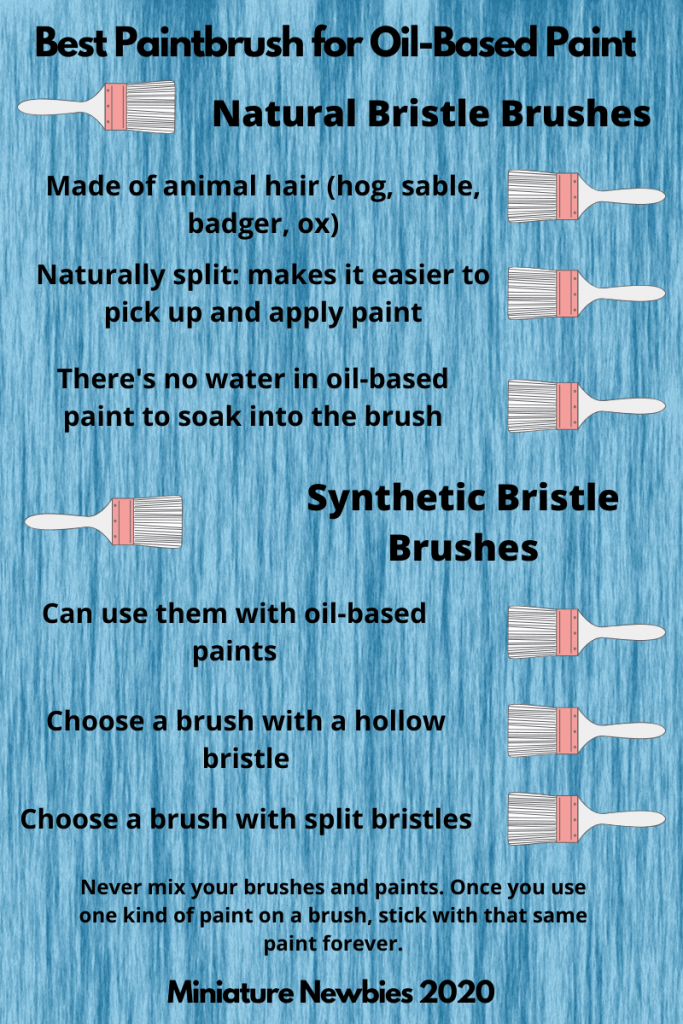 An infographic explaining why natural bristle paintbrushes are best for oil-based paints